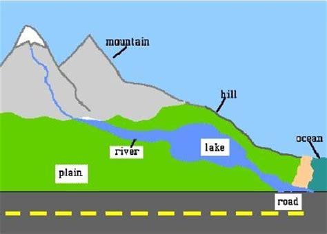 Mountaineering essay